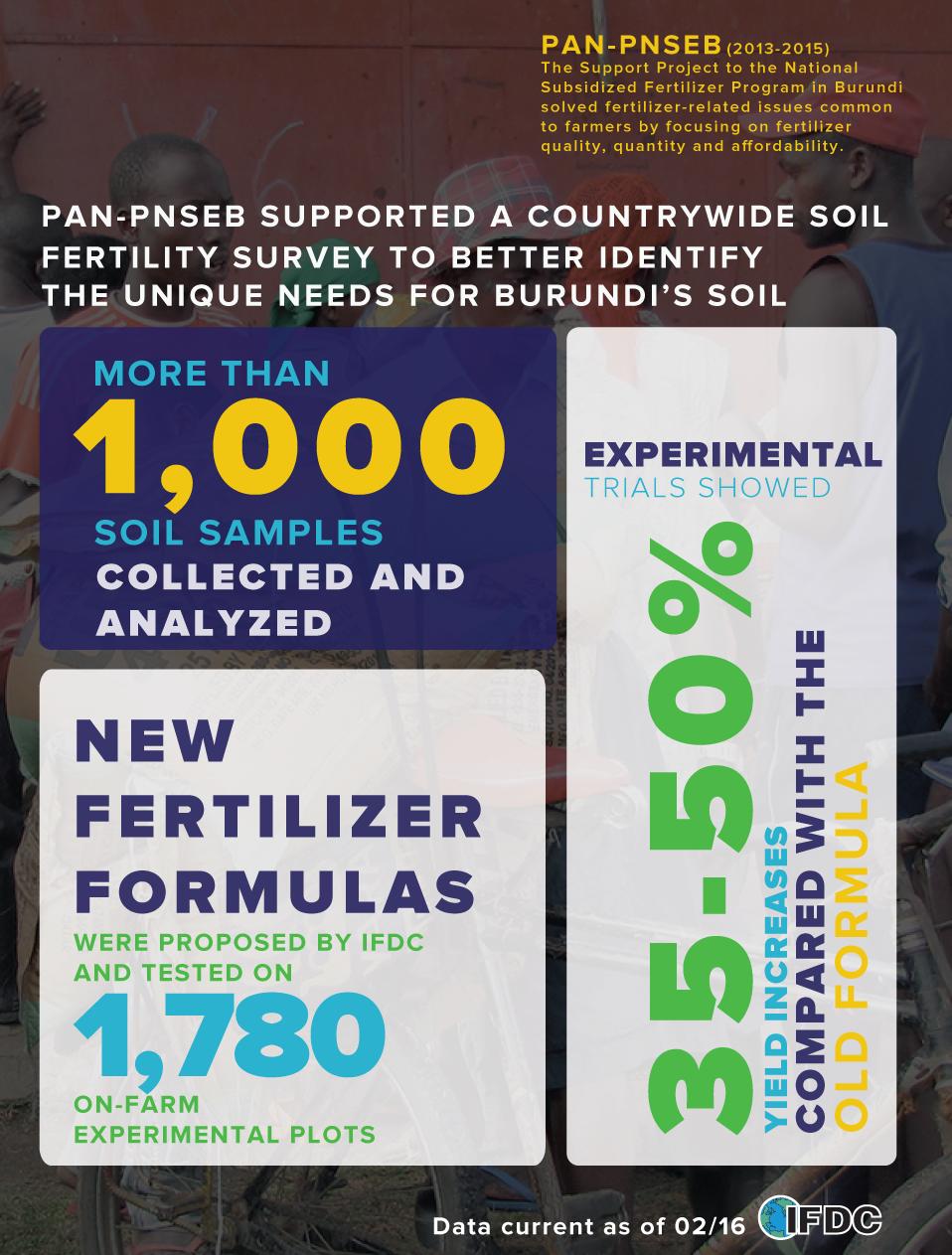 panpnseb_infographic2_final